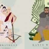 Torna #GameofThrones Cosa succederebbe se queste celebrity avessero il loro Regno di Stile?