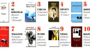 ilmiolibro leggere dieci cose che solo un lettore