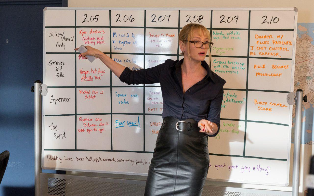 The Slap, al via su Premium Stories la serie tv con Uma Thurman