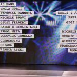 Ascolti tv, testa a testa tra Sarà Sanremo e Selfie, per MinaCelentano 19% di share