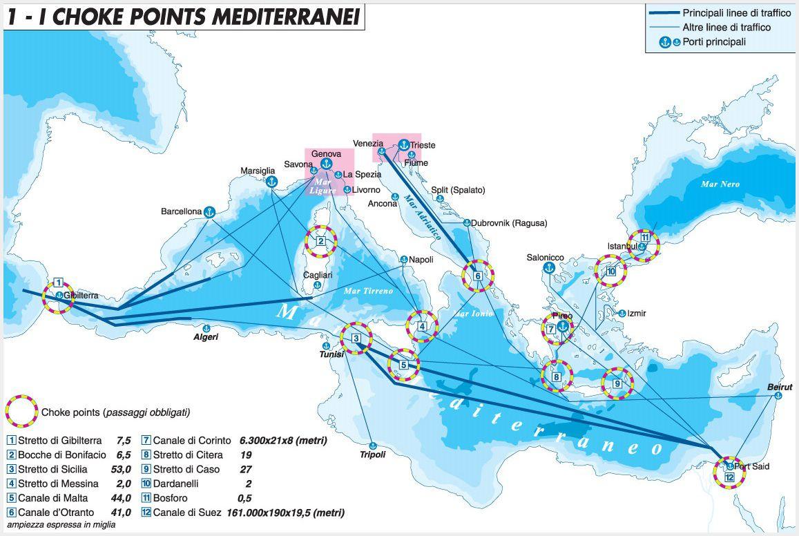 choke_points_mediterranei_820
