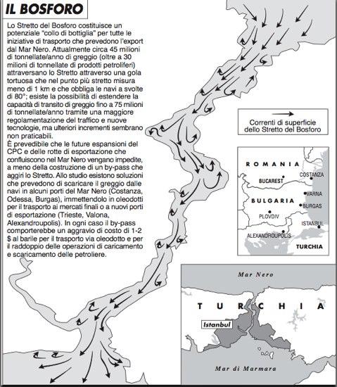 La guerra, il Mar Nero, gli Stretti