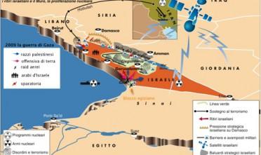 Gaza, Israele e gli altri