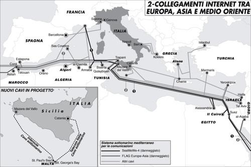 Internet e la battaglia del Mediterraneo