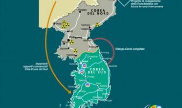 La Corea nucleare