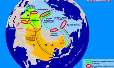 La linfa russo-centroasiatica verso la Cina