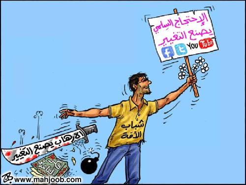 La svolta ideologica nei paesi arabi