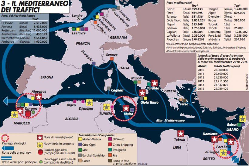 Il Mediterraneo dei traffici
