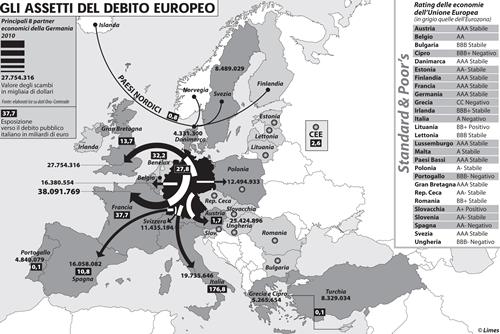 Così l'Europa può uscire dalla crisi