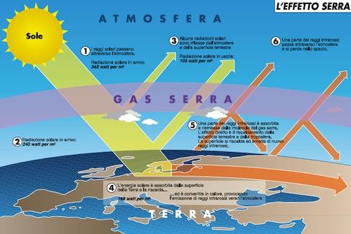 Ue ed energia: Bruxelles, abbiamo un problema