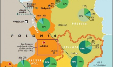 La Polonia orientale nel 1931