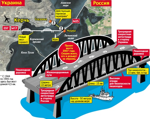 Annessa la Crimea, alla Russia ora serve il ponte di Kerch