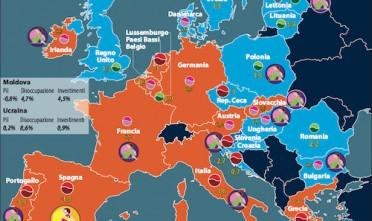 Politica monetaria ed energetica, l'Europa è al bivio