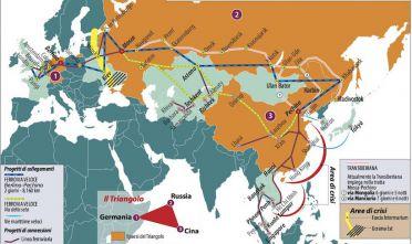 Il triangolo Cina-Russia-Germania
