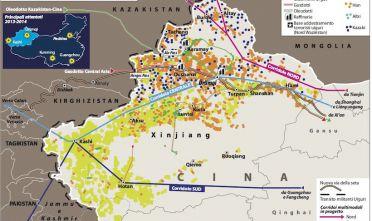 Piattaforma Xinjiang