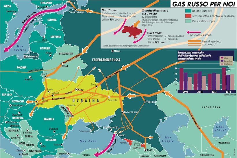 Gas russo per noi