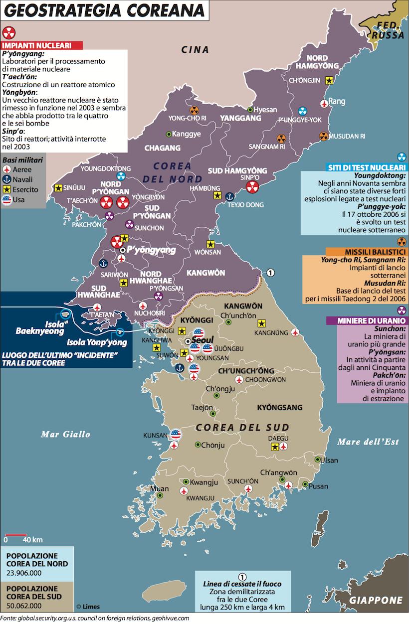 geopolitica_corea