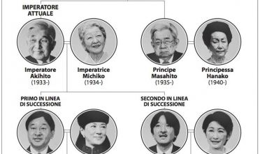 famiglia_imperiale_giappone_hosaka_2018