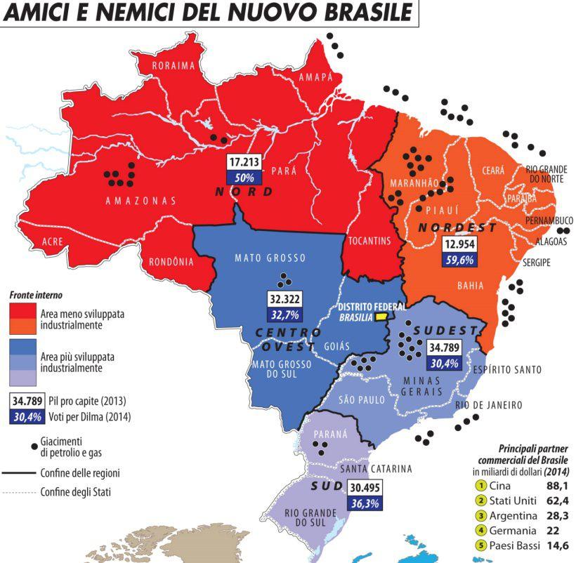 Amici e nemici del nuovo Brasile