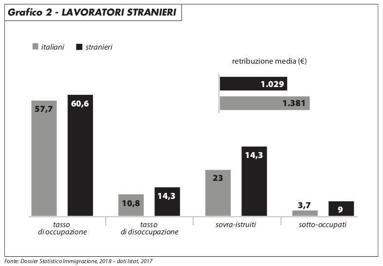 grafico2_di_sciullo_219