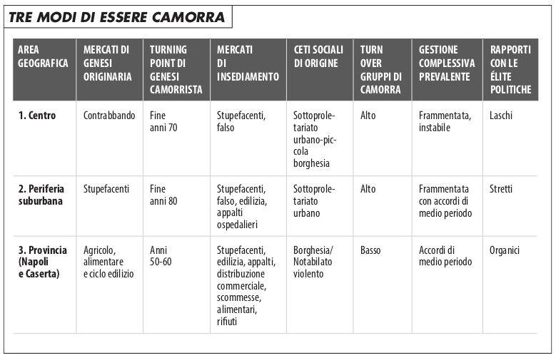 grafico_camorra_brancaccio_219