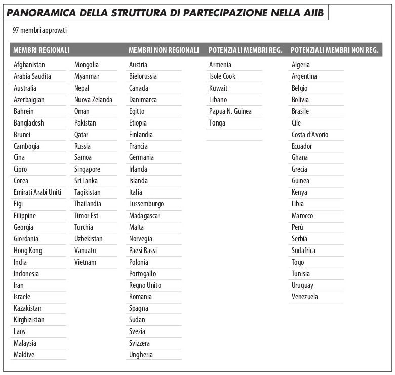 tabella_cuscito_419