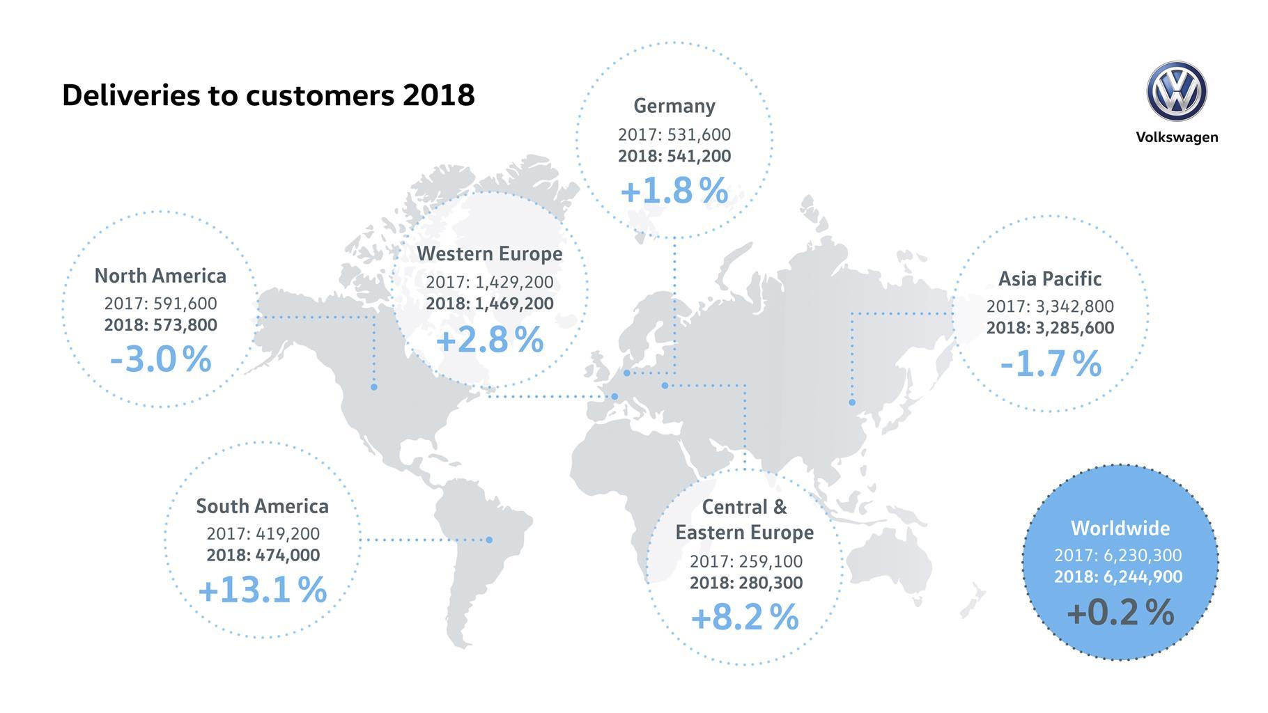media-Consegne mondiali Volkswagen 2018_DB2019AL00031