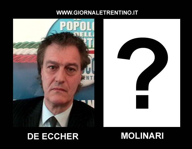 L'intervista mancata a Claudio Molinari
