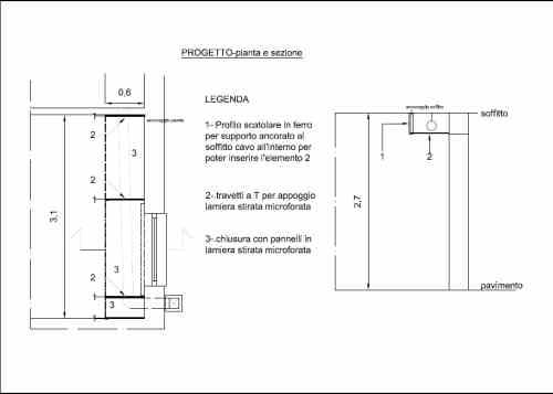 Angolo chiedi all 39 architetto blog for Stufa a legna per veranda protetta