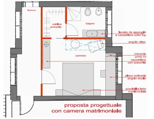 Organizzare il sottotetto casa design - Camera da letto con cabina armadio e bagno ...