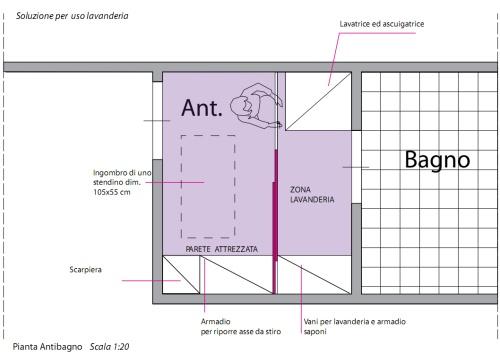 antibagno2