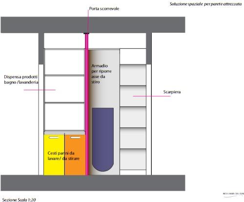 Chiedi all 39 architetto blog - Asse da stiro da parete ...