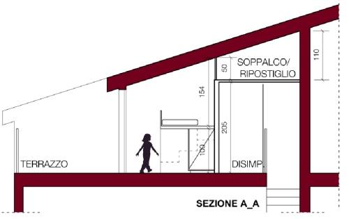 Angolo chiedi all 39 architetto blog for Costo per costruire un armadio in una camera da letto