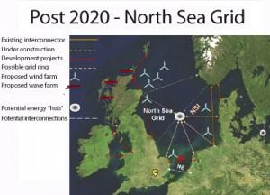 Il futuro sistema di rinnovabili nel Mare del Nord