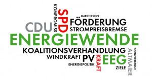 Energiewende-Tag-Cloud