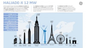 ge-infographic-1-haliade-x