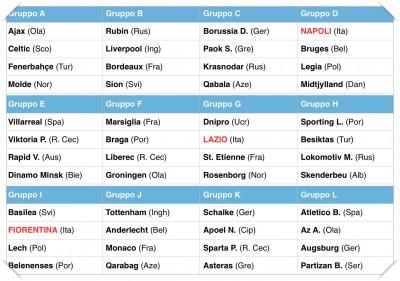 Europa League Tabellone