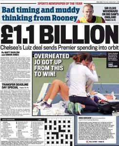 Daily Mail 1,1 Billion