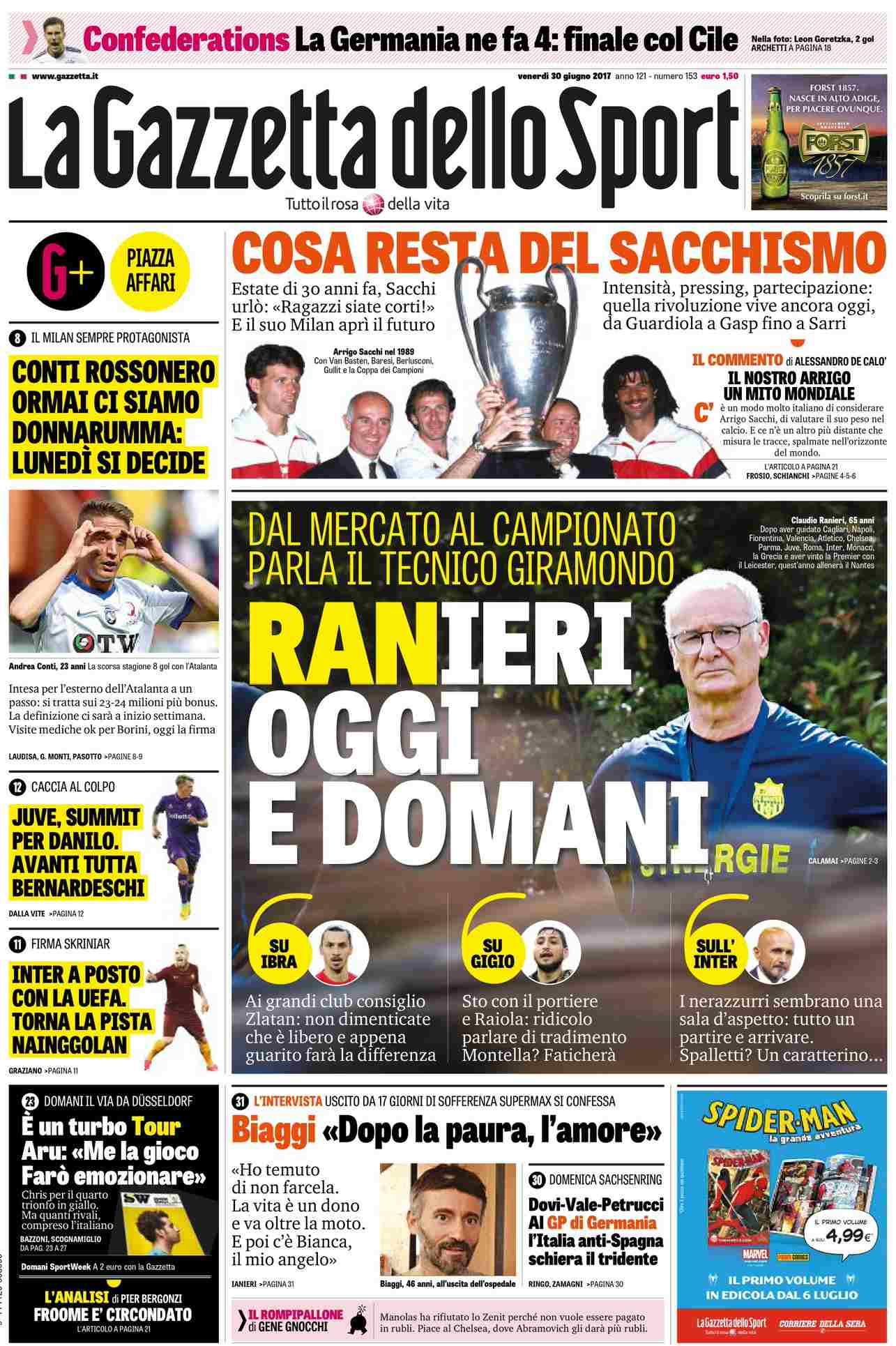 Gazzetta Ranieri