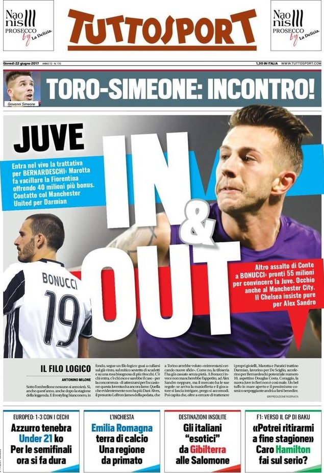 Tuttosport In Out