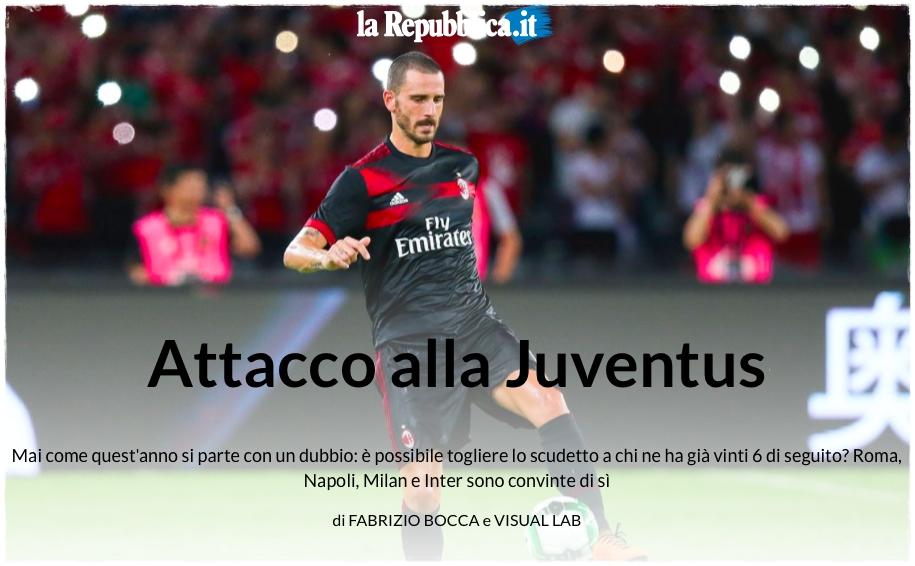 Attacco alla Juventus