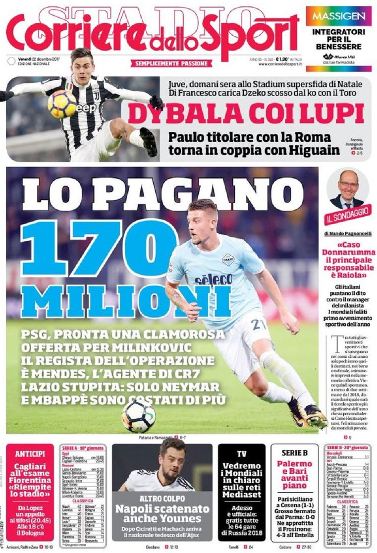 Corriere 170 milioni