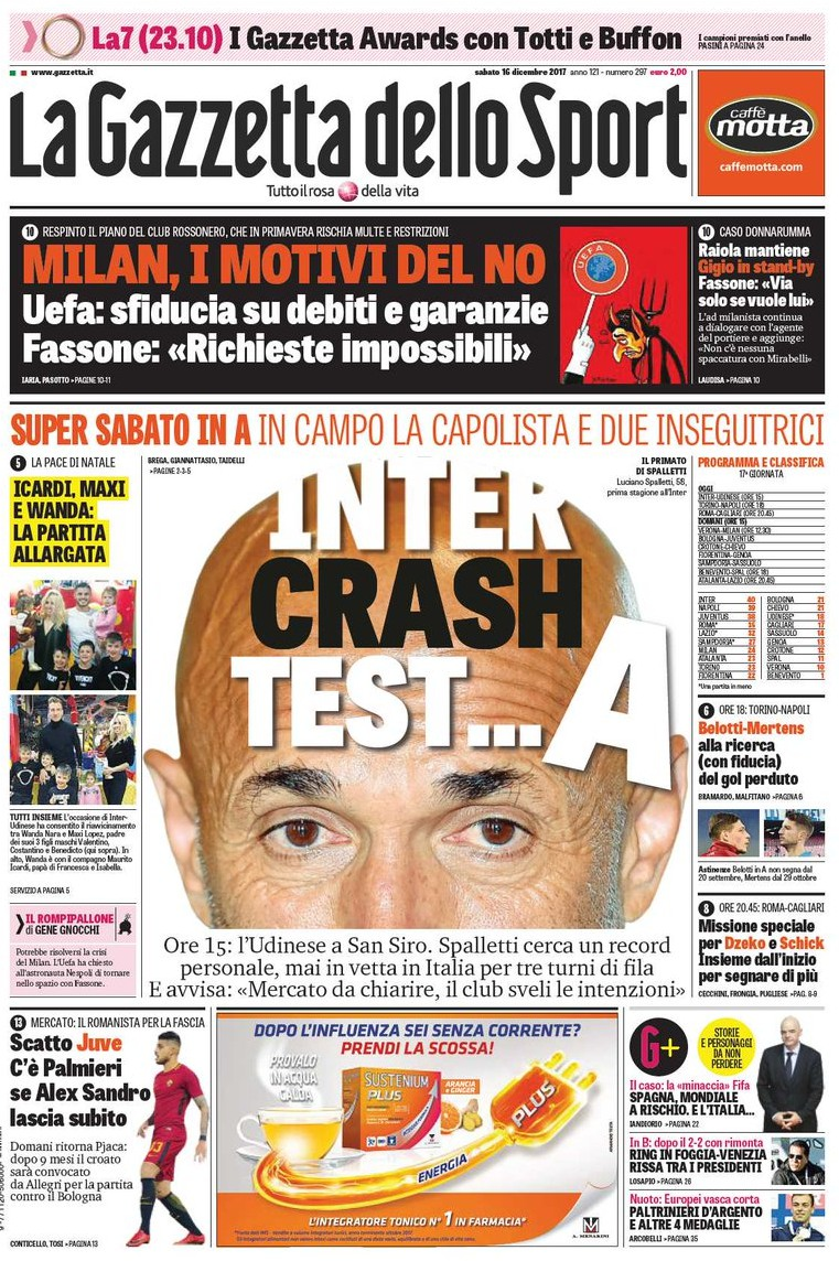 Gazzetta Crash test
