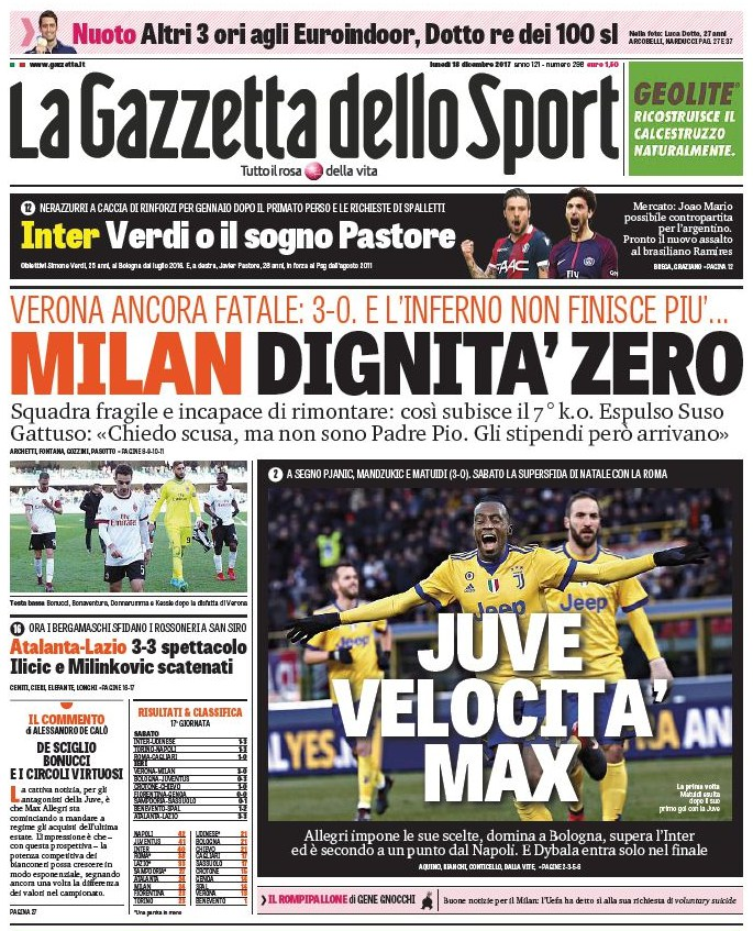 Gazzetta Milan dignità zero