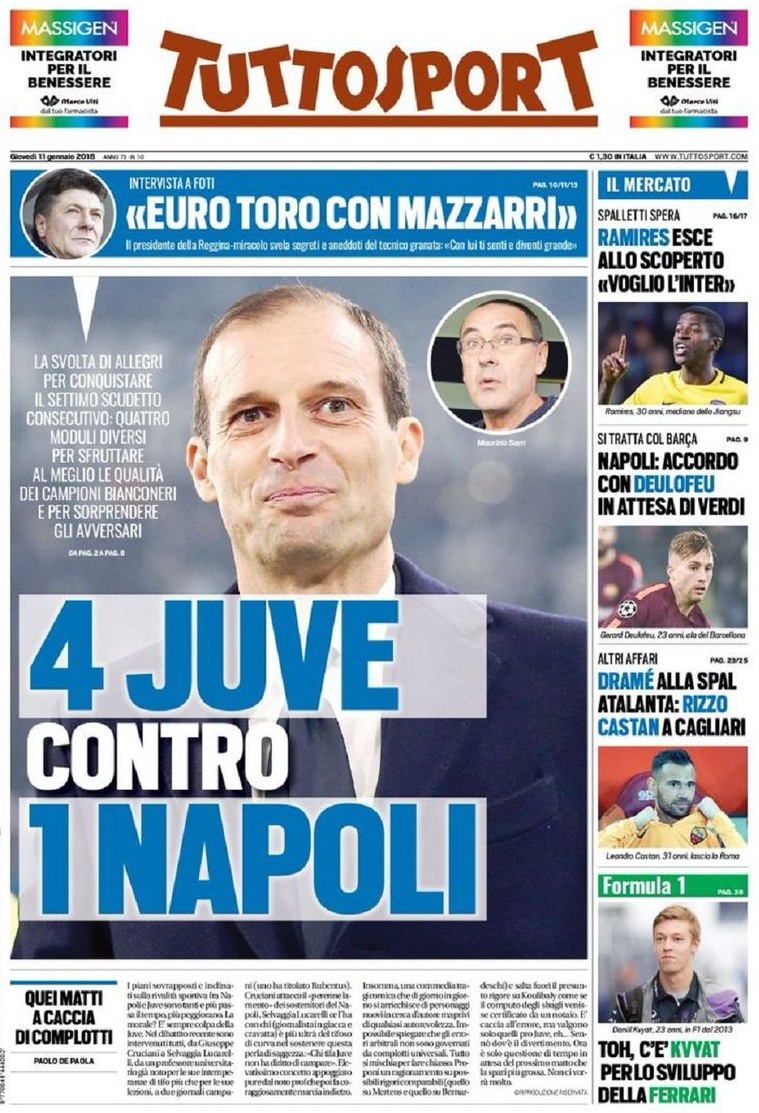Tuttosport Juve contro Napoli