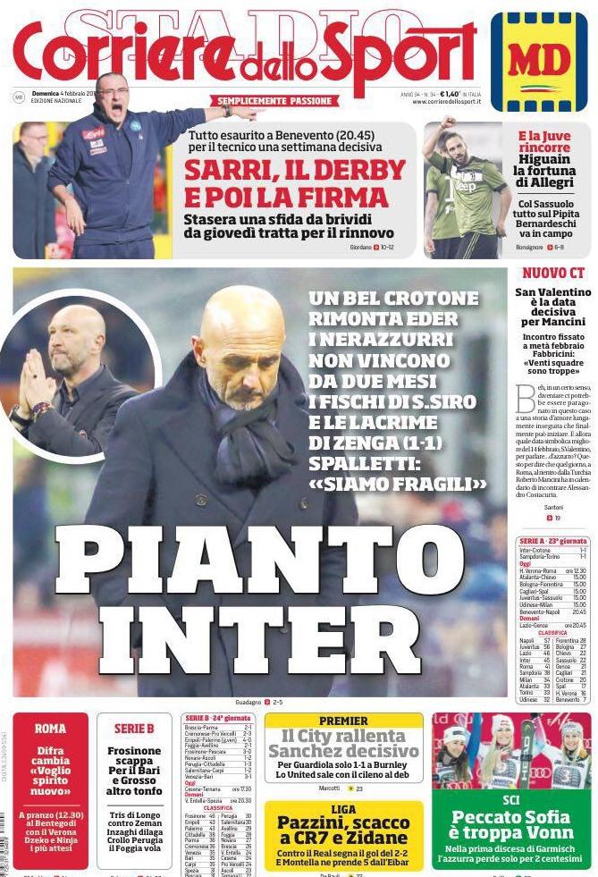 Corriere Pianto Inter