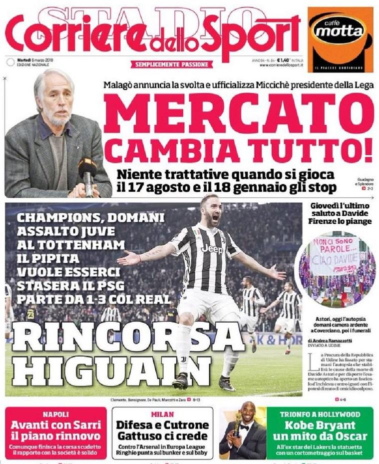 Corriere Malagò