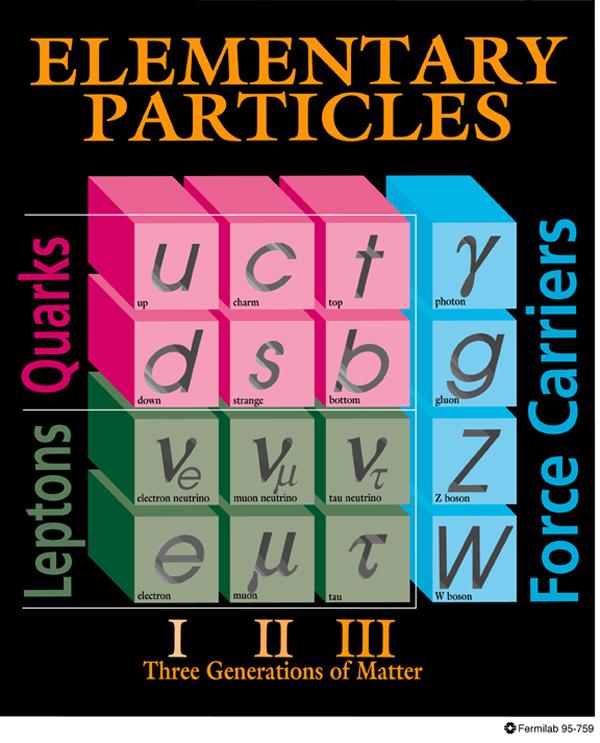 particelle.jpg