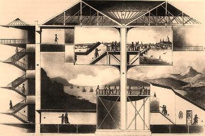 Schema di un Panorama