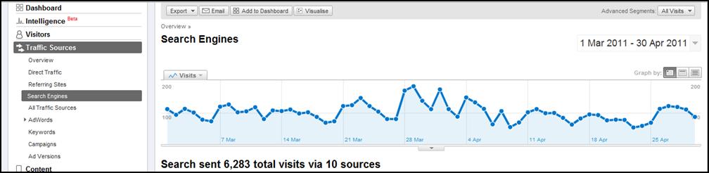 Motori_ricerca_Analytics